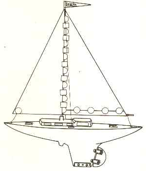 Nautics Lab Sailboat